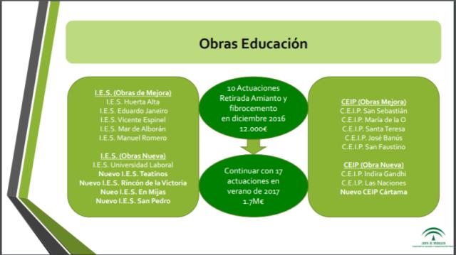 obras-educacion-amianto